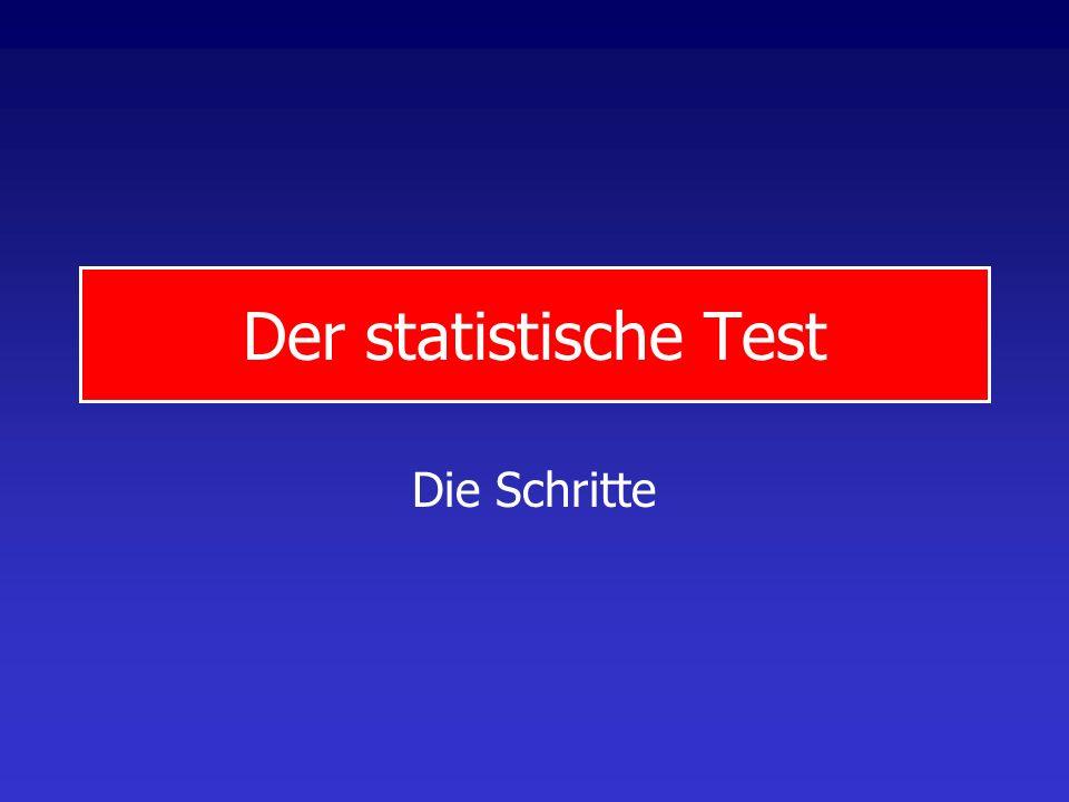 Der statistische Test Die Schritte