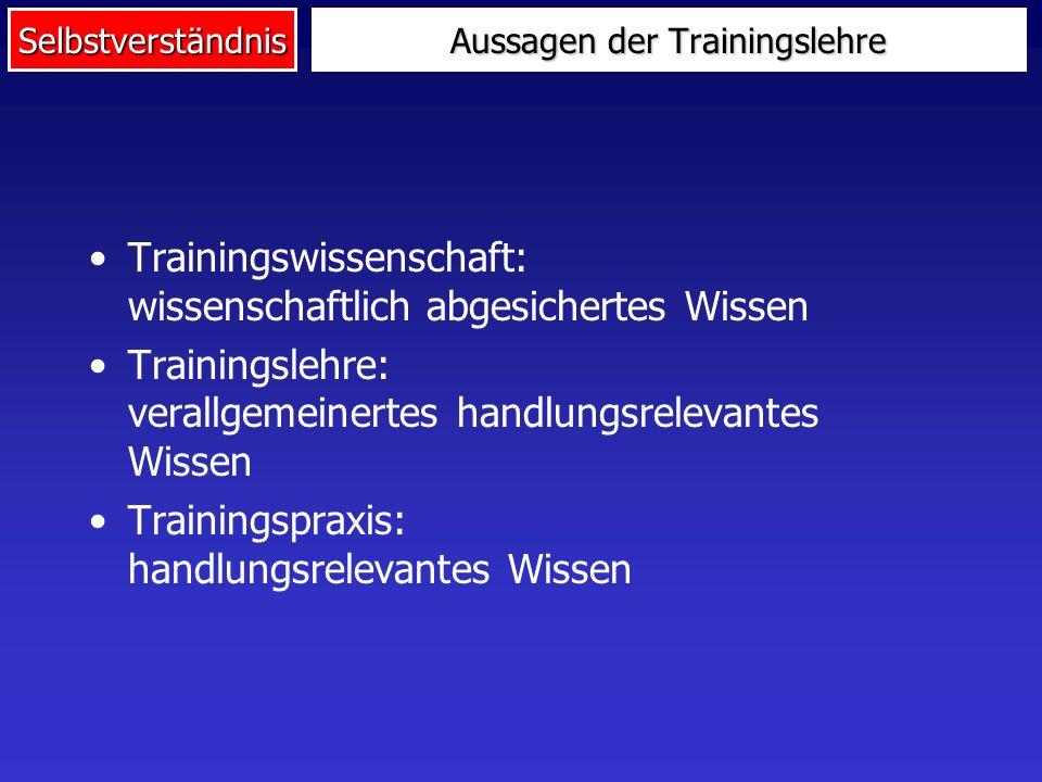 Aussagen der Trainingslehre