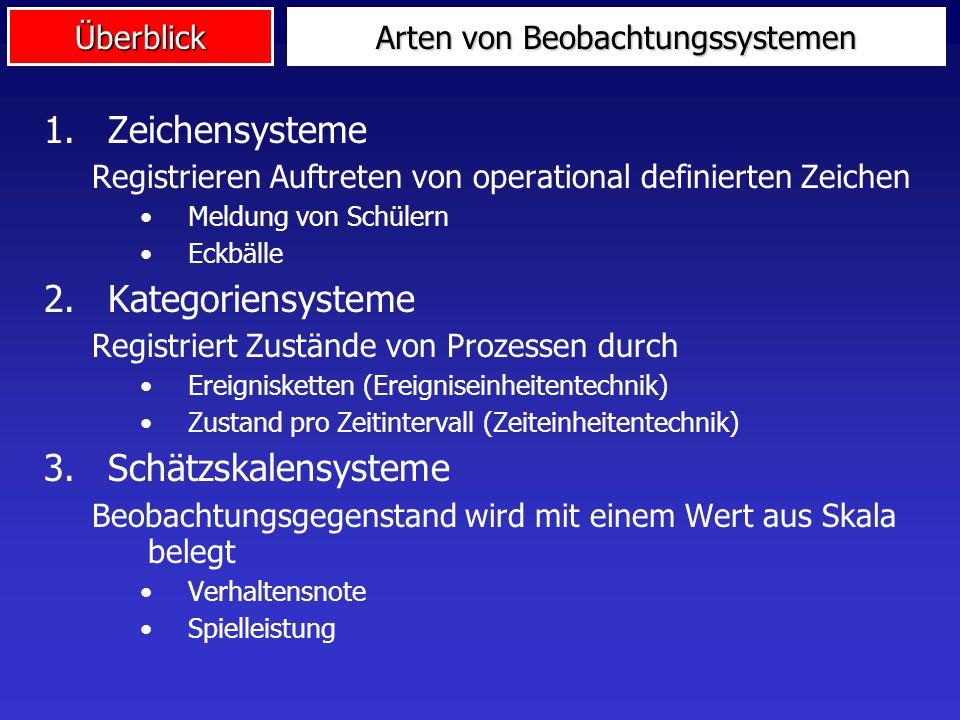 Arten von Beobachtungssystemen