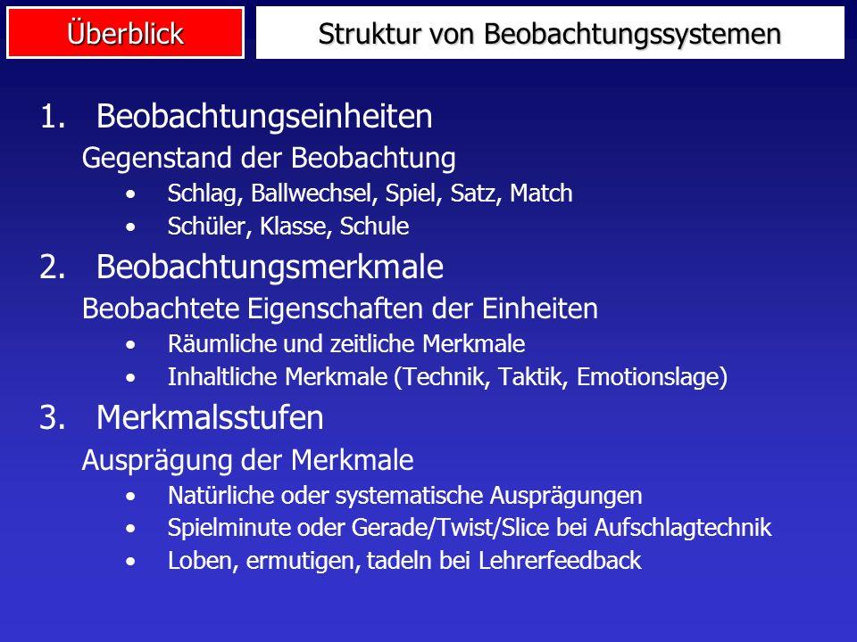 Struktur von Beobachtungssystemen