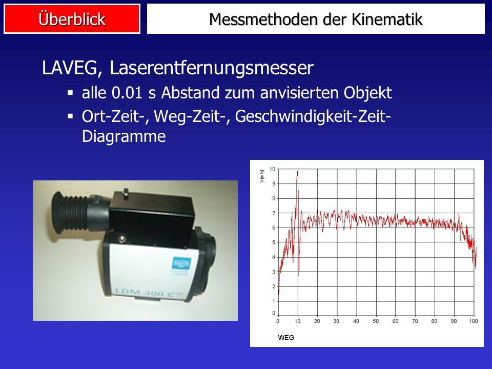 Messmethoden der Kinematik