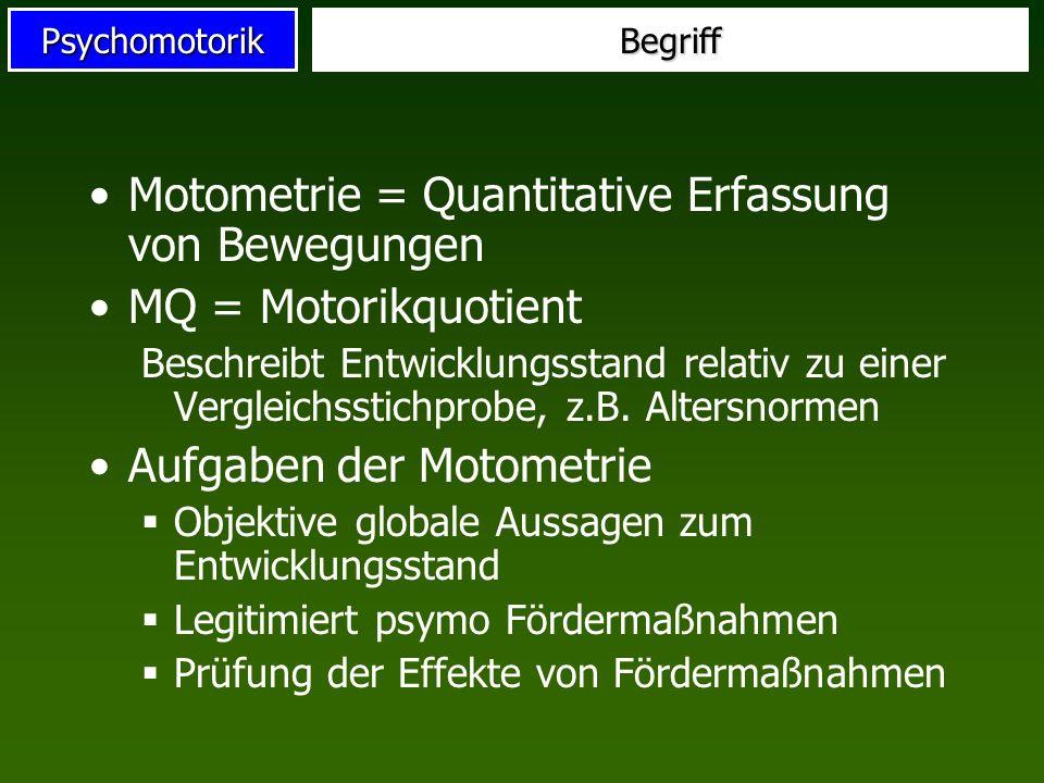 Motometrie = Quantitative Erfassung von Bewegungen