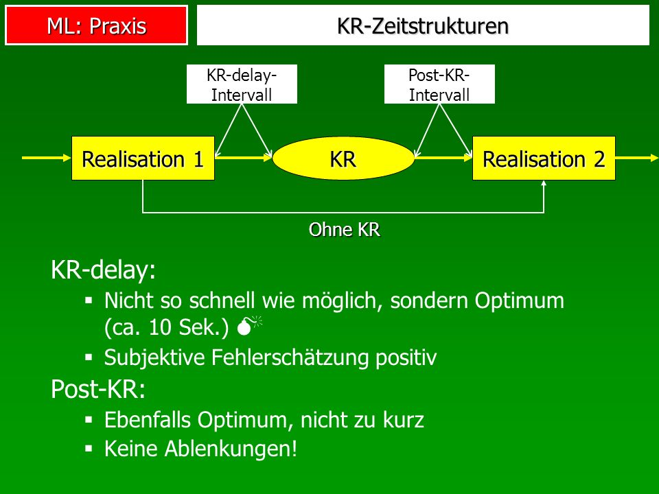 KR-delay: Post-KR: KR-Zeitstrukturen Realisation 1 Realisation 2 KR
