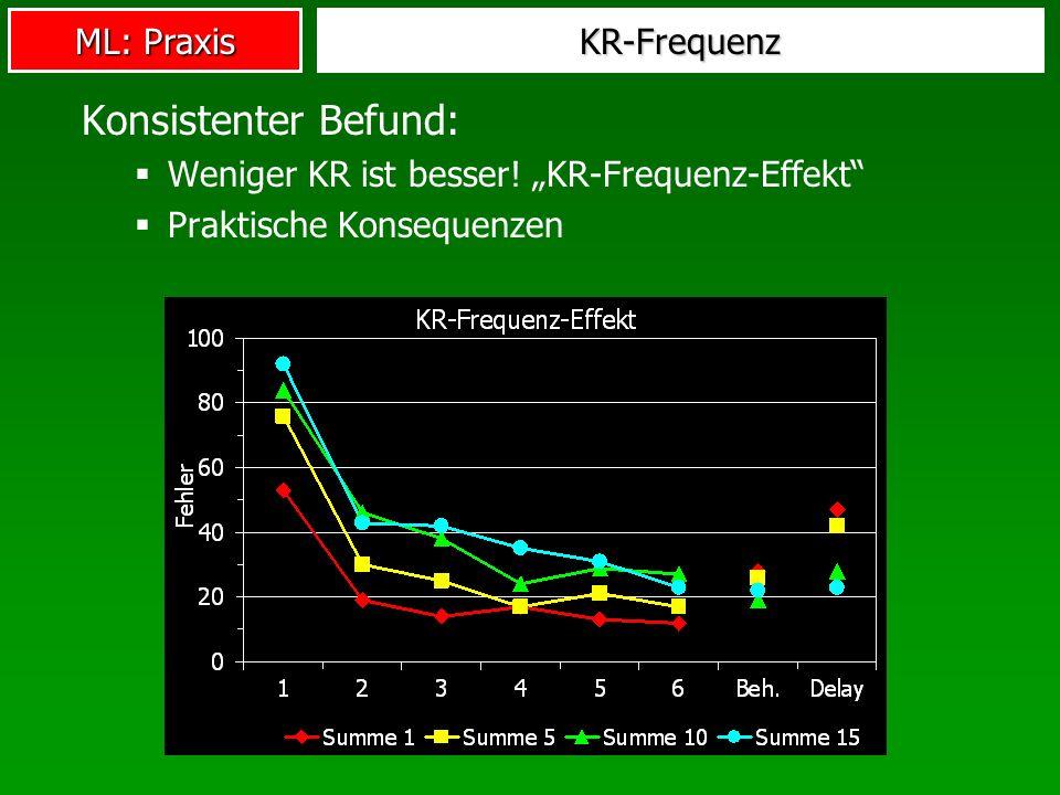 Konsistenter Befund: KR-Frequenz