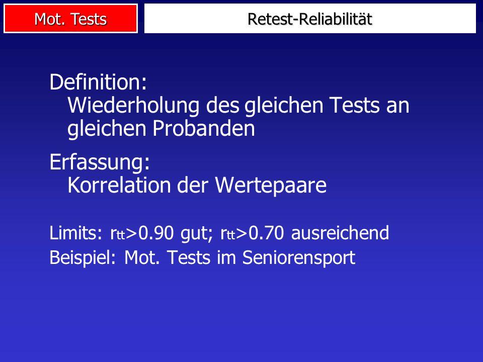 Definition: Wiederholung des gleichen Tests an gleichen Probanden