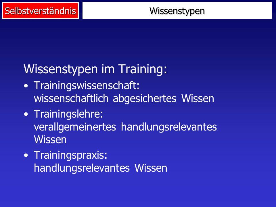 Wissenstypen im Training: