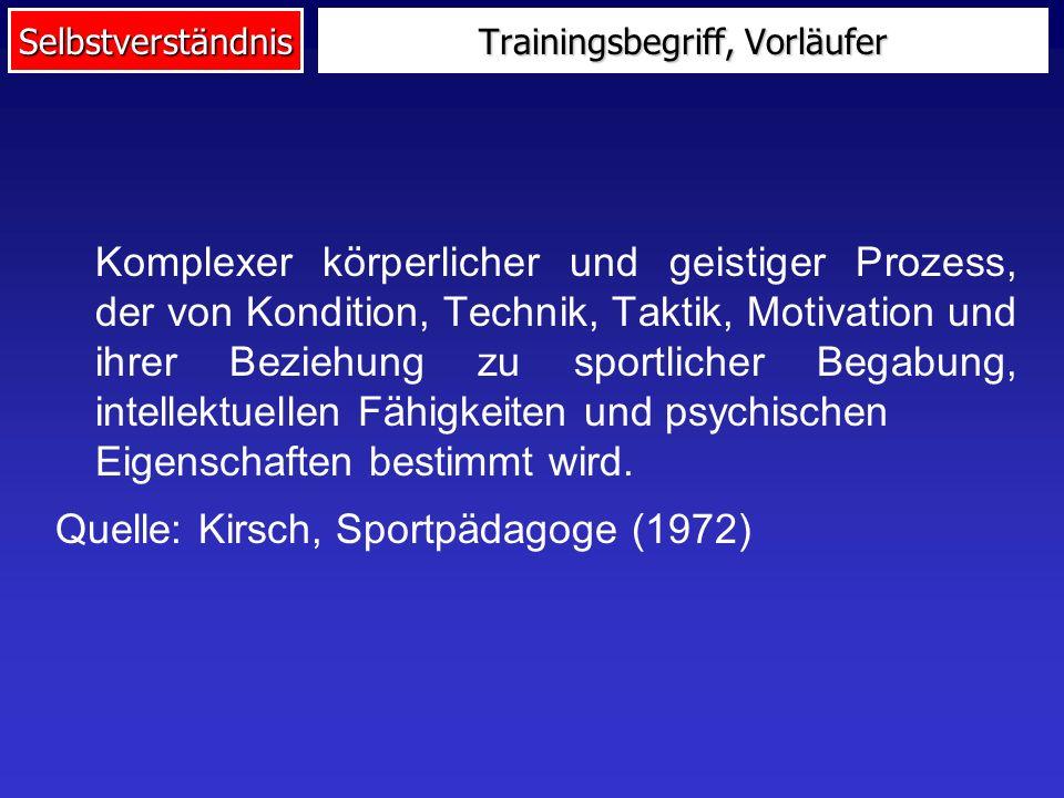 Trainingsbegriff, Vorläufer