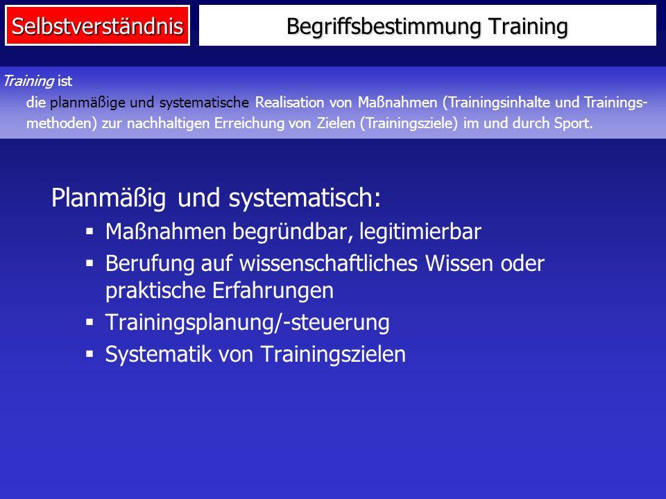 Begriffsbestimmung Training