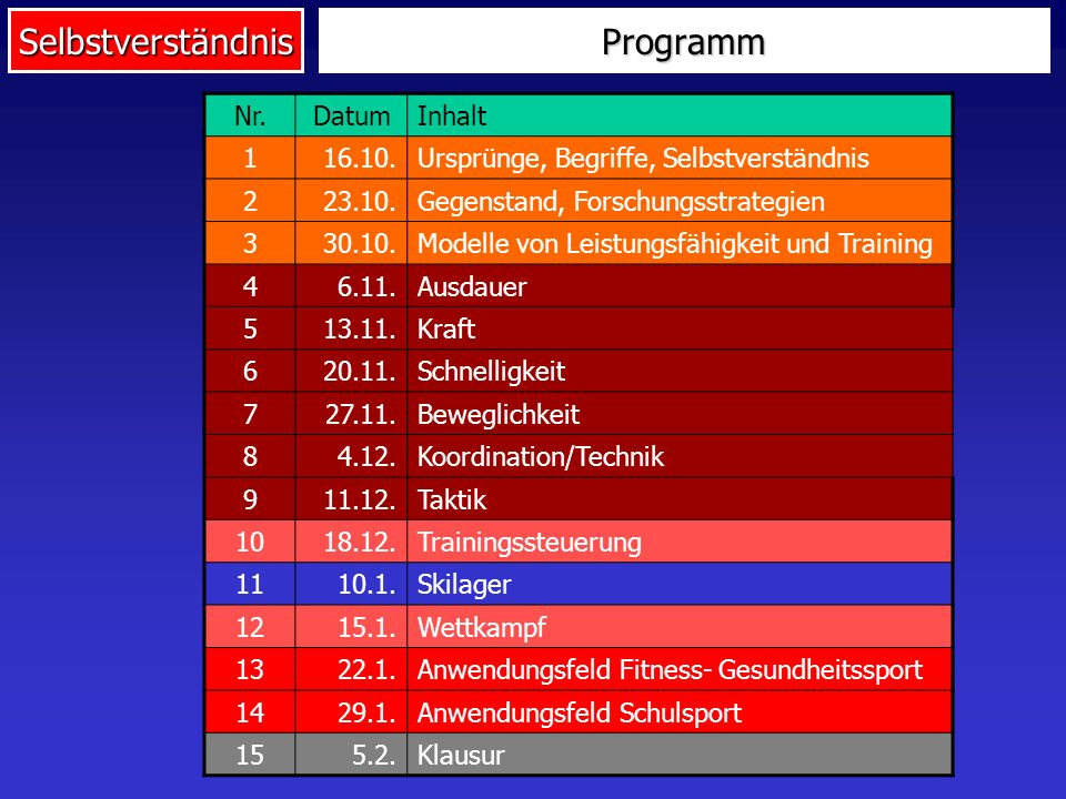Programm Nr. Datum Inhalt 1 16.10.