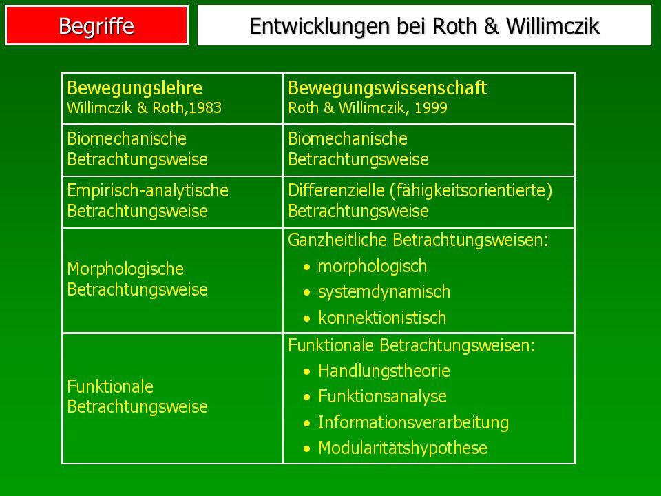 Entwicklungen bei Roth & Willimczik