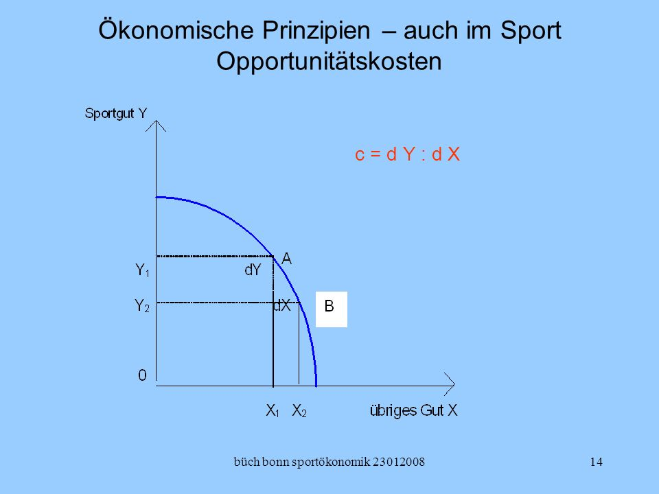 Ökonomische Prinzipien – auch im Sport Opportunitätskosten