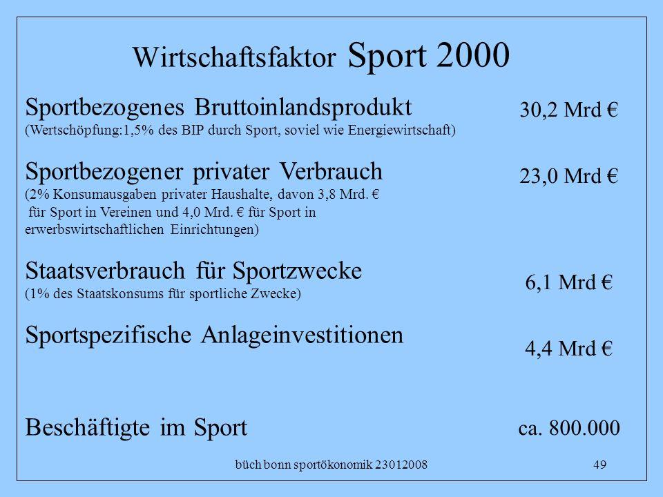 Wirtschaftsfaktor Sport 2000