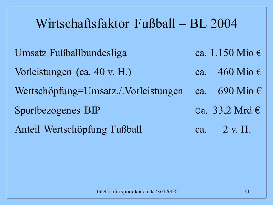 Wirtschaftsfaktor Fußball – BL 2004