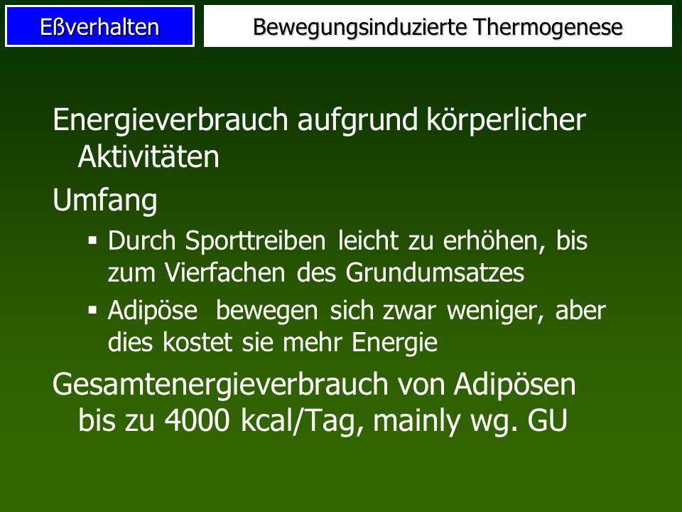 Bewegungsinduzierte Thermogenese