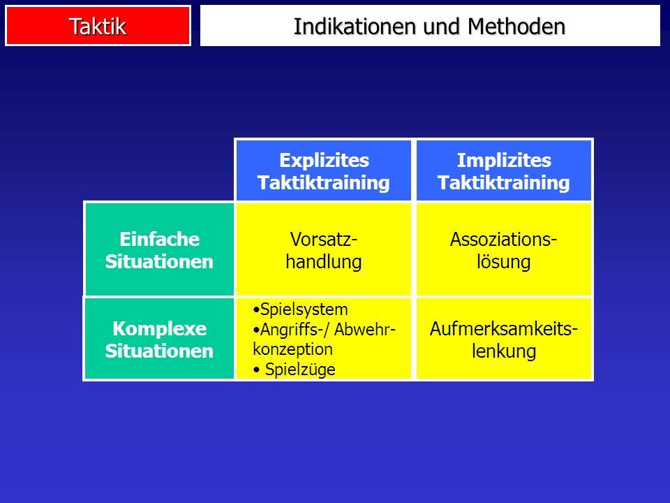 Indikationen und Methoden