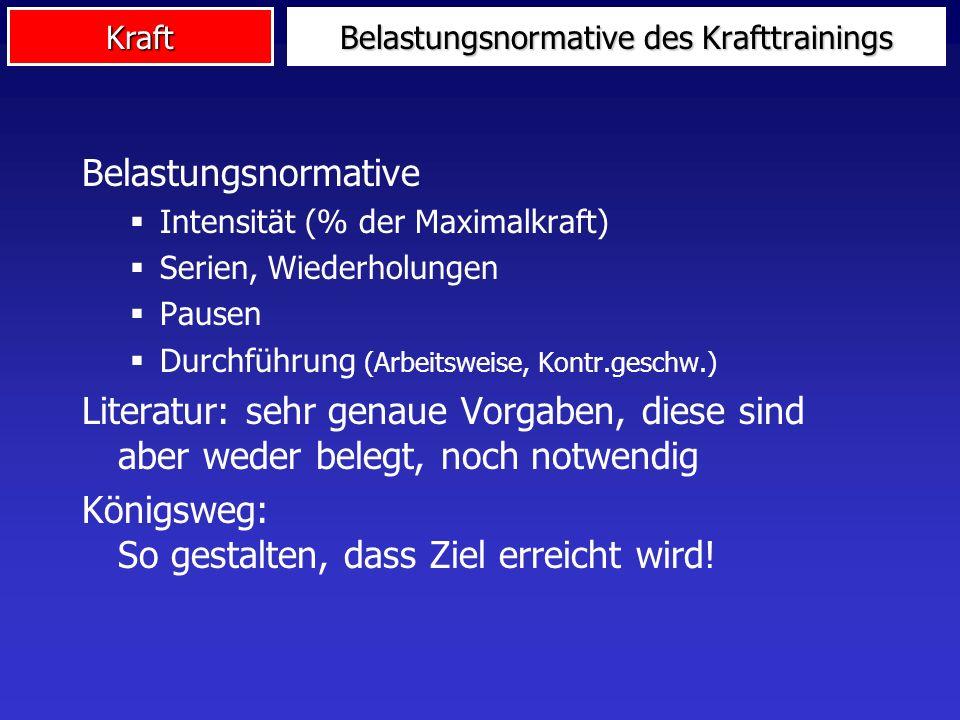Belastungsnormative des Krafttrainings