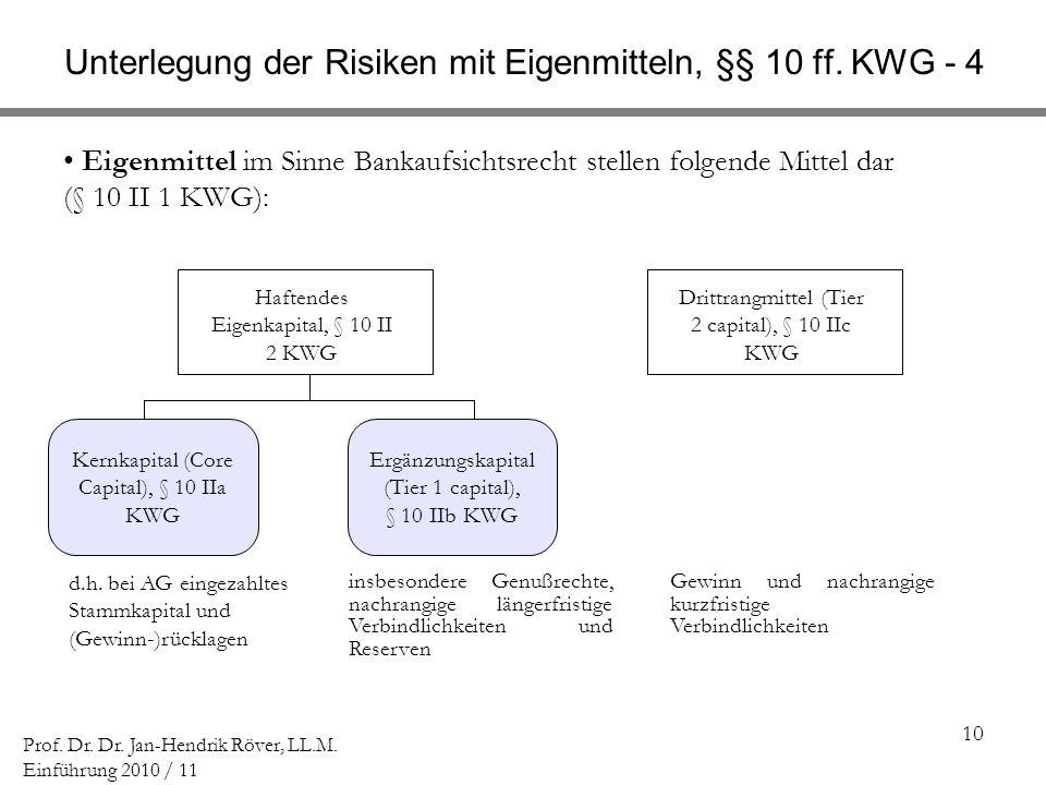 Unterlegung der Risiken mit Eigenmitteln, §§ 10 ff. KWG - 4