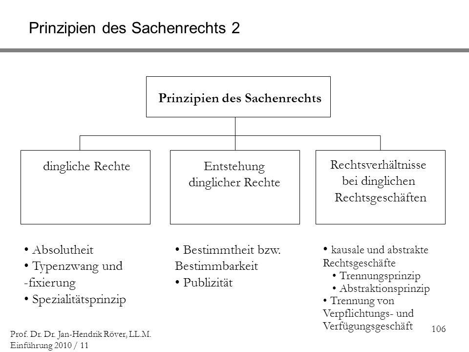 Prinzipien des Sachenrechts 2