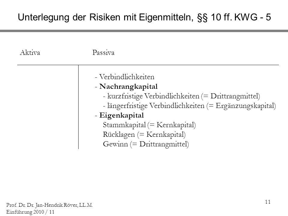 Unterlegung der Risiken mit Eigenmitteln, §§ 10 ff. KWG - 5