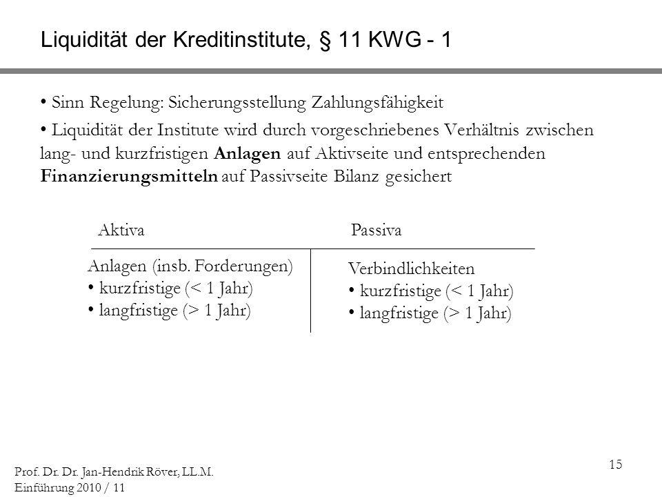 Liquidität der Kreditinstitute, § 11 KWG - 1
