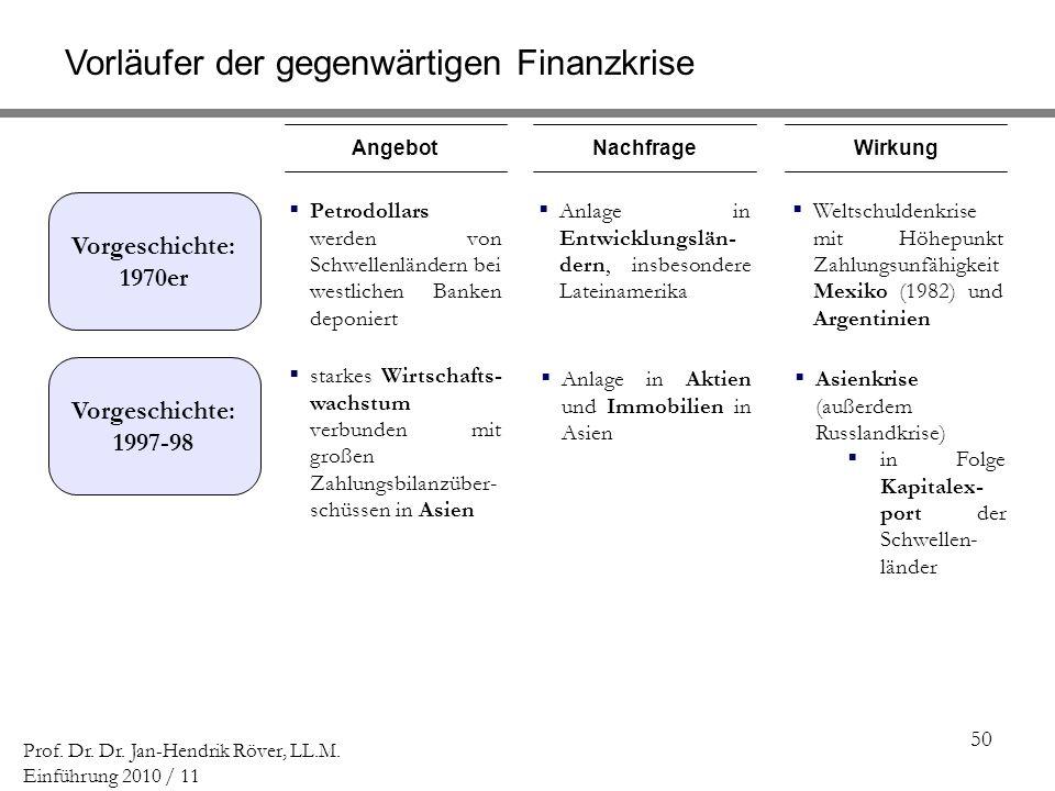 Vorläufer der gegenwärtigen Finanzkrise