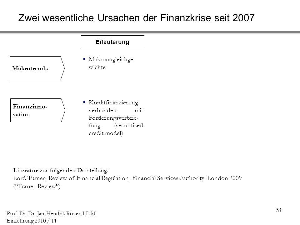 Zwei wesentliche Ursachen der Finanzkrise seit 2007