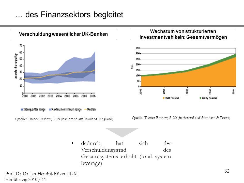 … des Finanzsektors begleitet