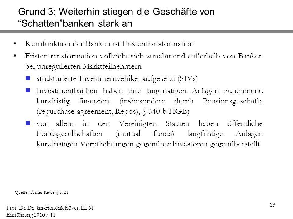 Grund 3: Weiterhin stiegen die Geschäfte von Schatten banken stark an