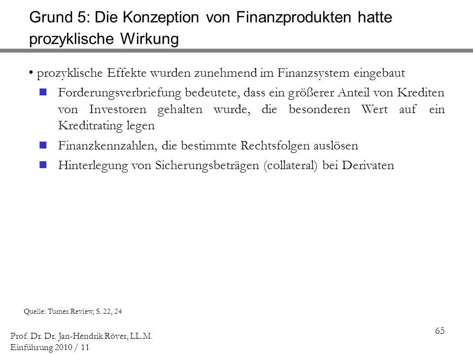 Grund 5: Die Konzeption von Finanzprodukten hatte prozyklische Wirkung