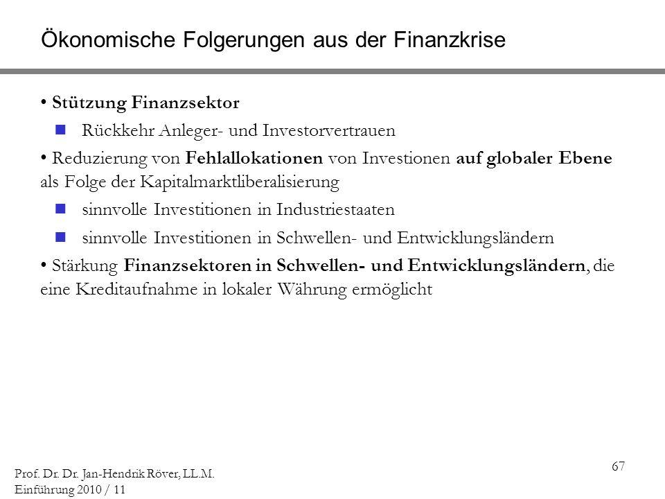 Ökonomische Folgerungen aus der Finanzkrise