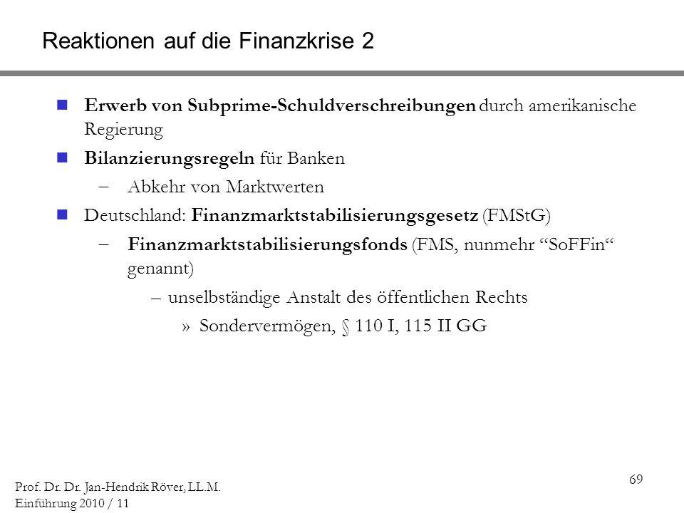 Reaktionen auf die Finanzkrise 2