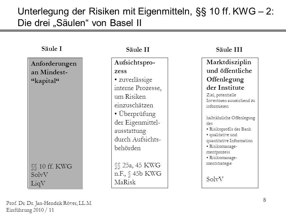 Unterlegung der Risiken mit Eigenmitteln, §§ 10 ff