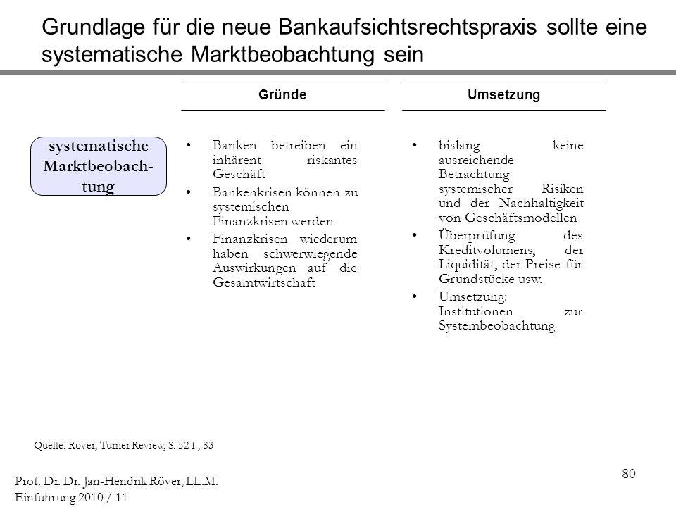 systematische Marktbeobach-tung