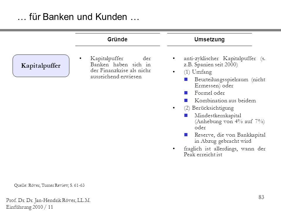 … für Banken und Kunden …