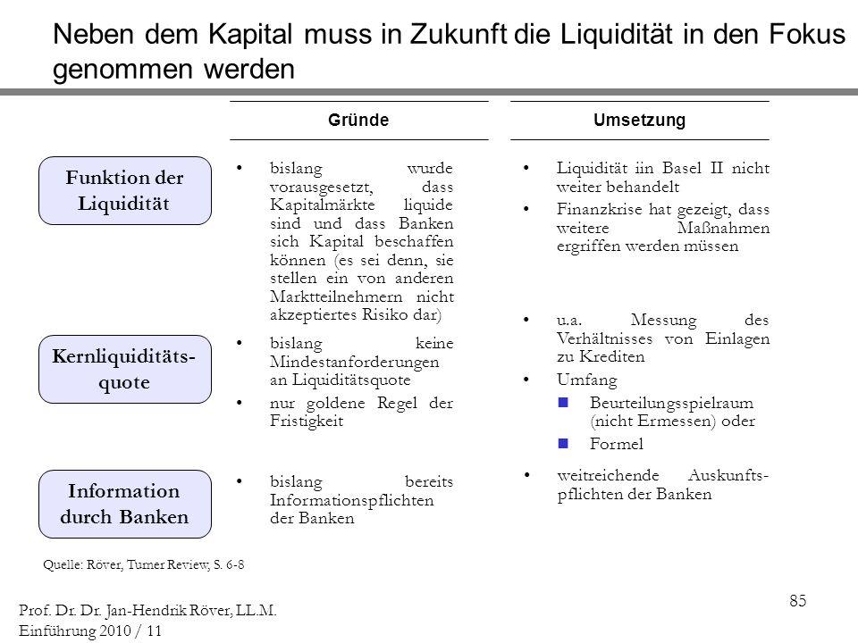 Funktion der Liquidität Kernliquiditäts-quote Information durch Banken
