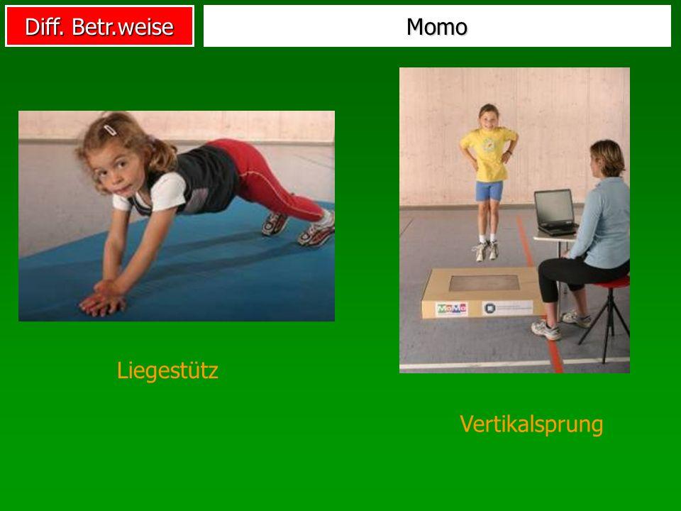 Momo Liegestütz Vertikalsprung