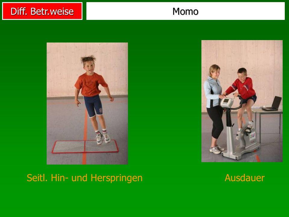 Momo Seitl. Hin- und Herspringen Ausdauer