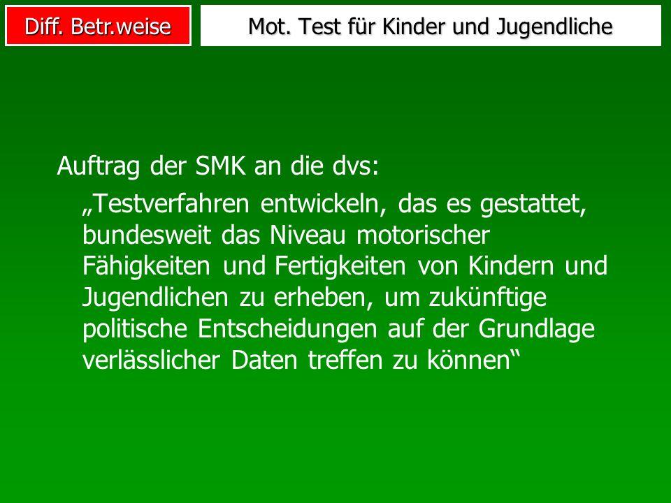 Mot. Test für Kinder und Jugendliche