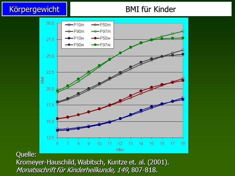 BMI für Kinder Quelle: Kromeyer-Hauschild, Wabitsch, Kuntze et.