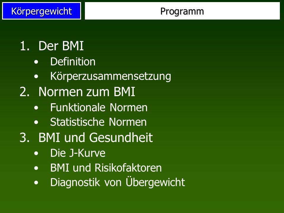 Der BMI Normen zum BMI BMI und Gesundheit Definition