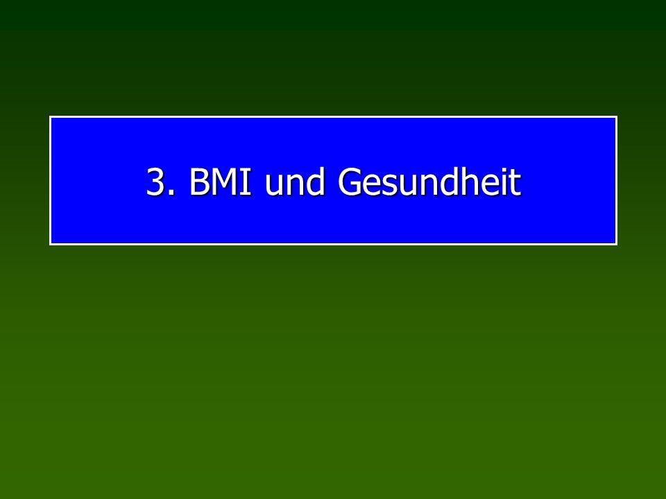 3. BMI und Gesundheit