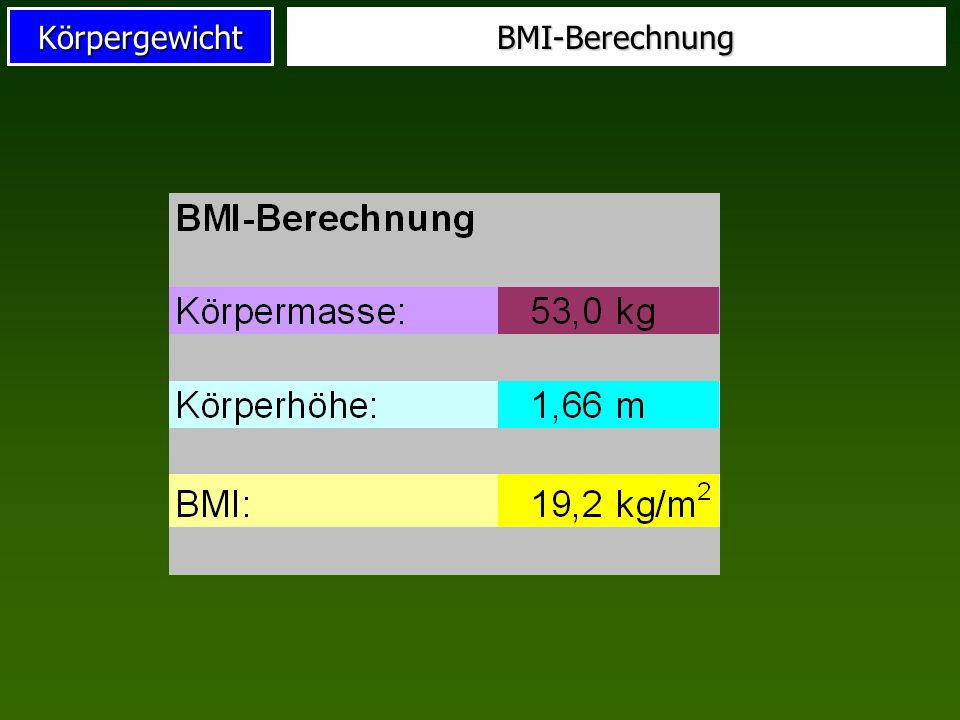 BMI-Berechnung