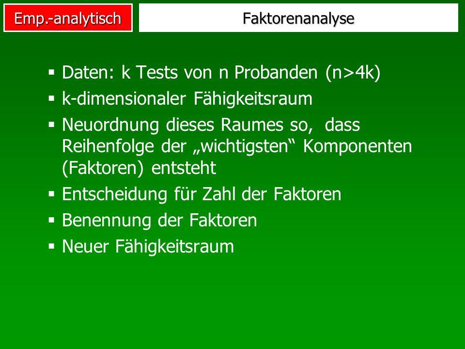Daten: k Tests von n Probanden (n>4k)