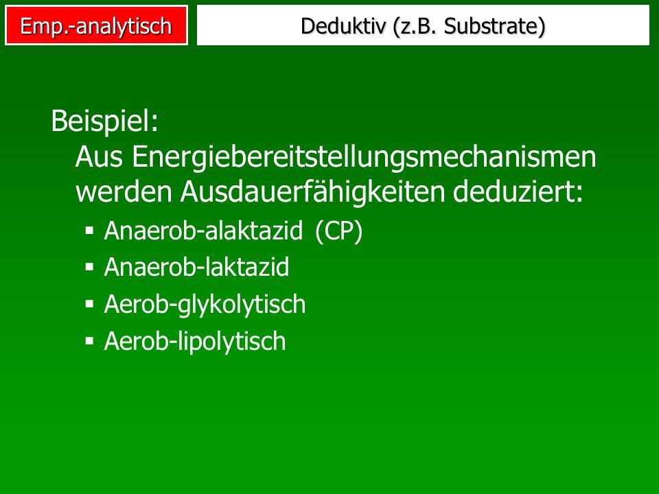 Deduktiv (z.B. Substrate)