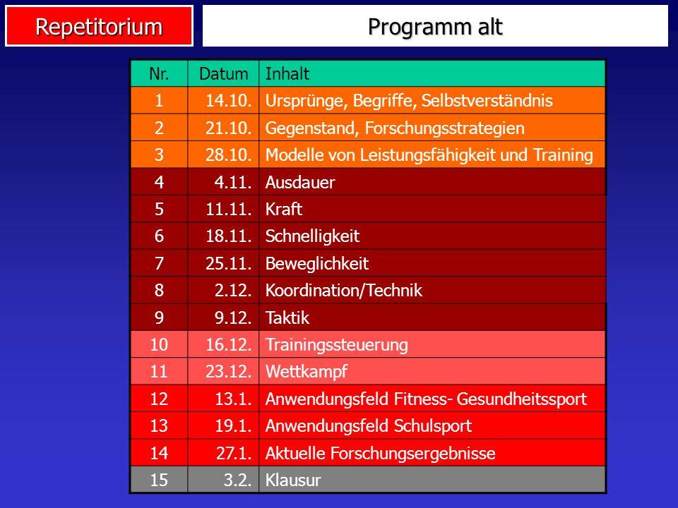 Programm alt Nr. Datum Inhalt 1 14.10.
