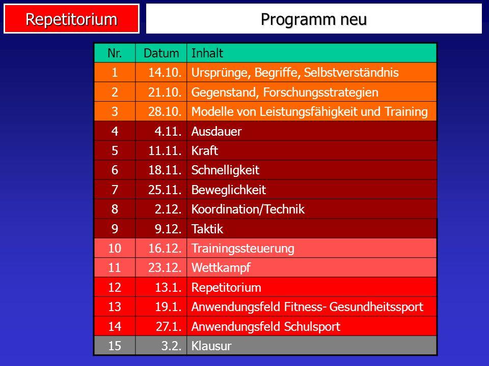 Programm neu Nr. Datum Inhalt 1 14.10.