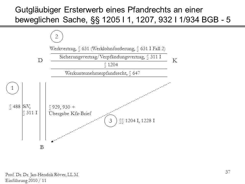 Gutgläubiger Ersterwerb eines Pfandrechts an einer beweglichen Sache, §§ 1205 I 1, 1207, 932 I 1/934 BGB - 5