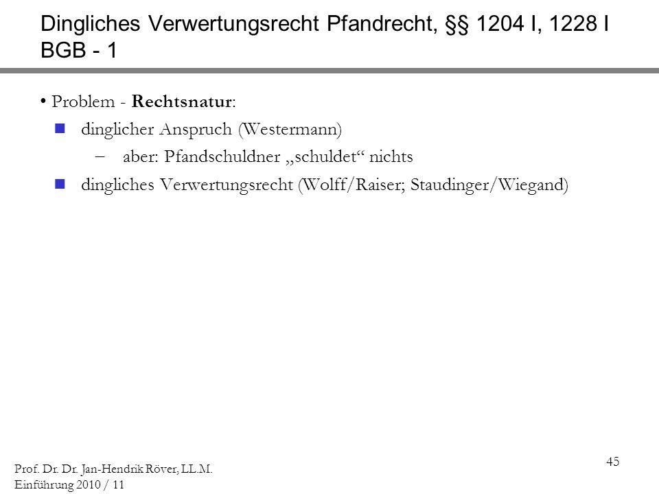 Dingliches Verwertungsrecht Pfandrecht, §§ 1204 I, 1228 I BGB - 1