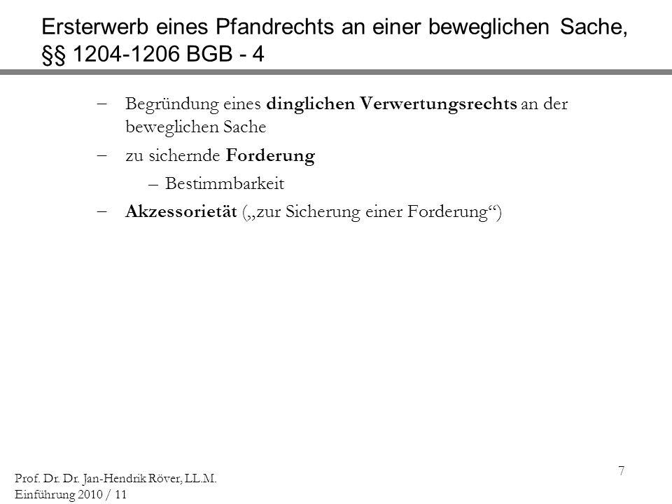 Ersterwerb eines Pfandrechts an einer beweglichen Sache, §§ 1204-1206 BGB - 4