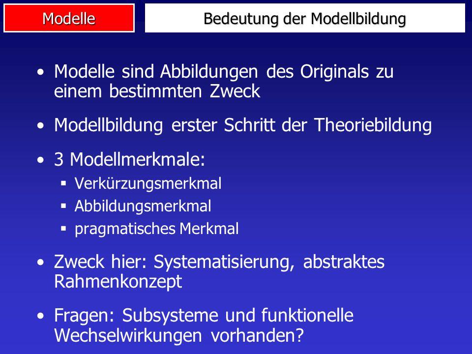Bedeutung der Modellbildung
